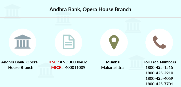 Andhra-bank Opera-house branch