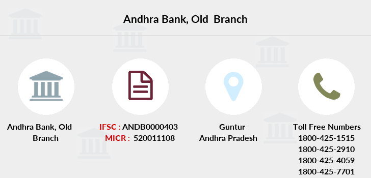 Andhra-bank Old branch