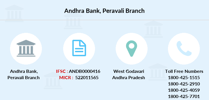 Andhra-bank Peravali branch