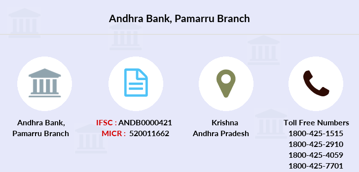 Andhra-bank Pamarru branch