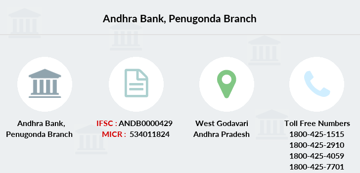 Andhra-bank Penugonda branch