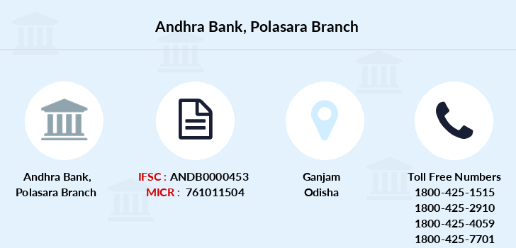 Andhra-bank Polasara branch