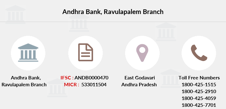 Andhra-bank Ravulapalem branch
