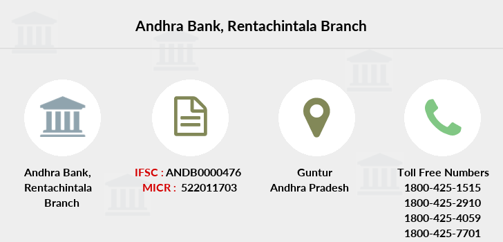 Andhra-bank Rentachintala branch
