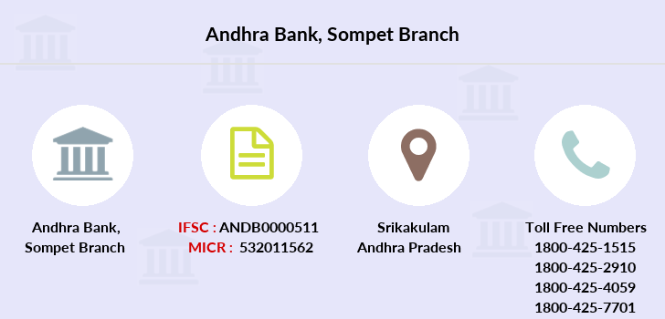 Andhra-bank Sompet branch