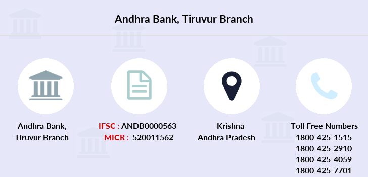 Andhra-bank Tiruvur branch
