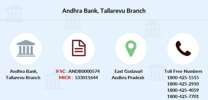 Andhra-bank Tallarevu branch