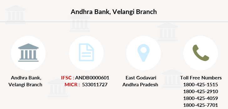 Andhra-bank Velangi branch