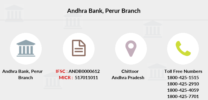 Andhra-bank Perur branch