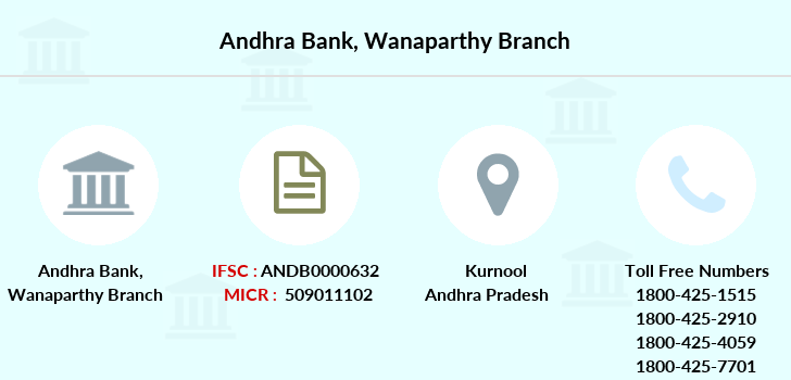 Andhra-bank Wanaparthy branch
