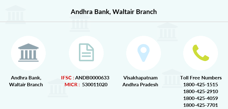Andhra-bank Waltair branch