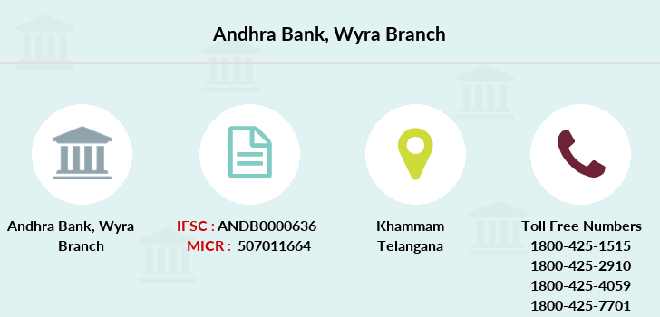 Andhra-bank Wyra branch