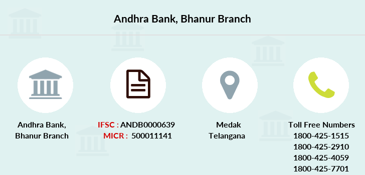 Andhra-bank Bhanur branch