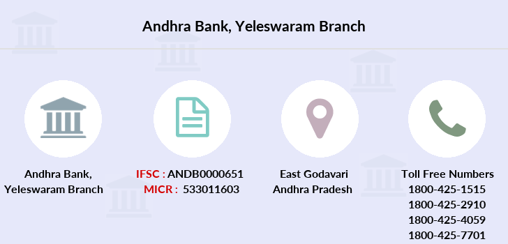Andhra-bank Yeleswaram branch