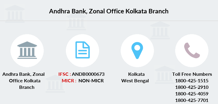 Andhra-bank Zonal-office-kolkata branch