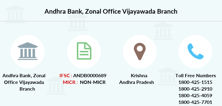 Andhra-bank Zonal-office-vijayawada branch
