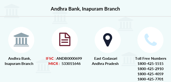 Andhra-bank Inapuram branch