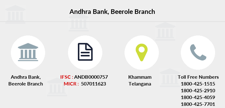 Andhra-bank Beerole branch