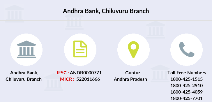 Andhra-bank Chiluvuru branch