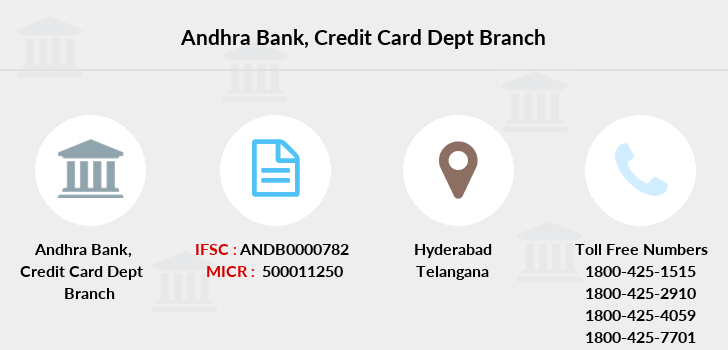 Andhra-bank Credit-card-dept branch