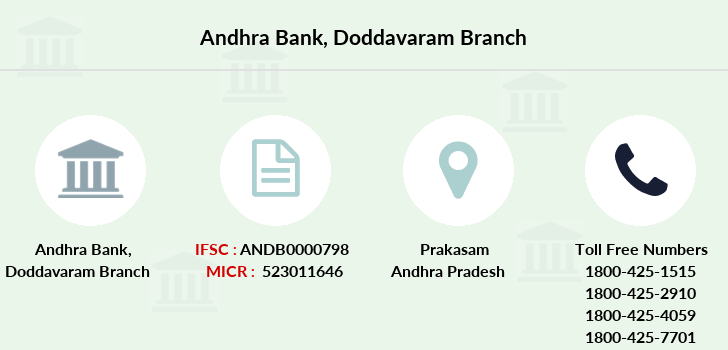 Andhra-bank Doddavaram branch