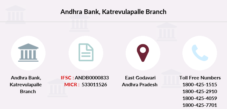 Andhra-bank Katrevulapalle branch
