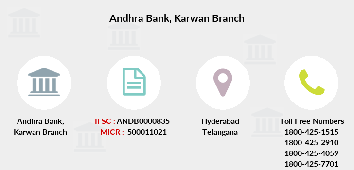 Andhra-bank Karwan branch