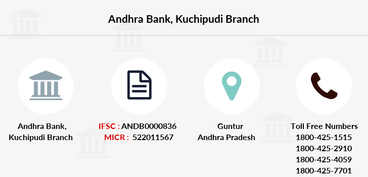 Andhra-bank Kuchipudi branch
