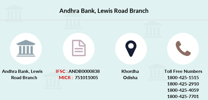 Andhra-bank Lewis-road branch