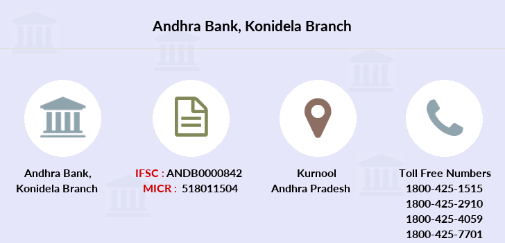 Andhra-bank Konidela branch
