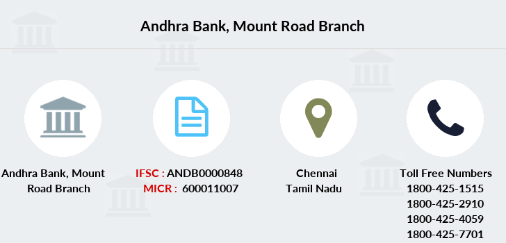 Andhra-bank Mount-road branch