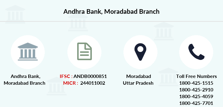 Andhra-bank Moradabad branch