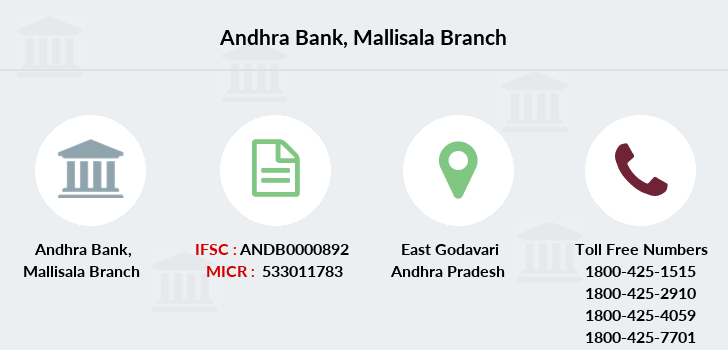Andhra-bank Mallisala branch