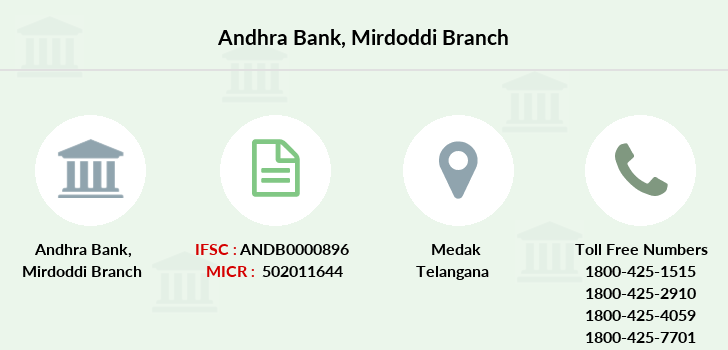 Andhra-bank Mirdoddi branch