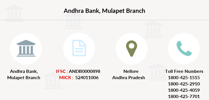 Andhra-bank Mulapet branch