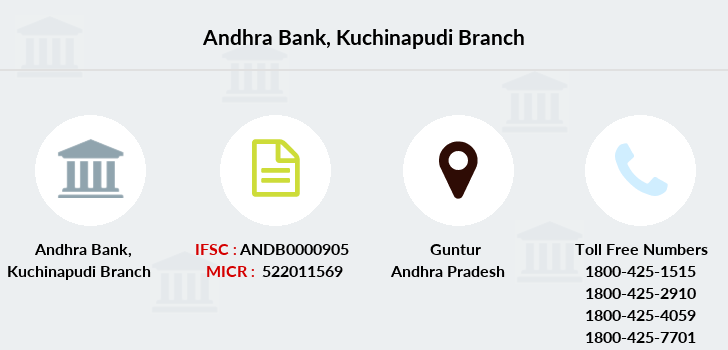 Andhra-bank Kuchinapudi branch