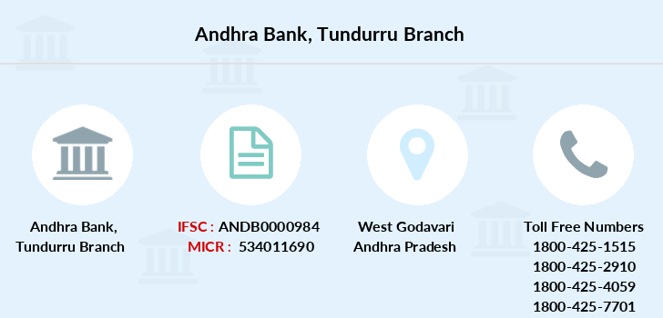 Andhra-bank Tundurru branch