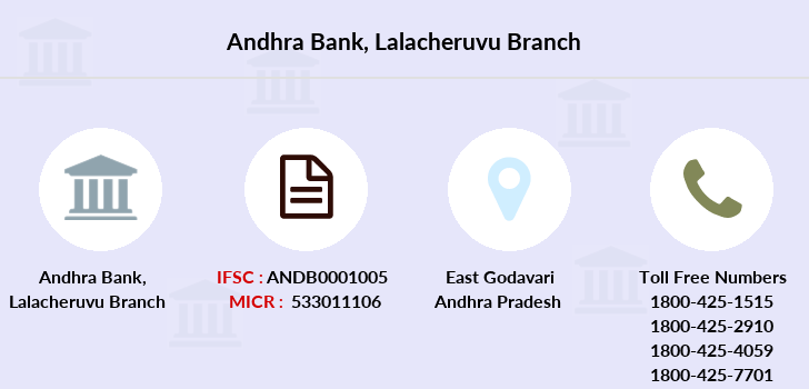 Andhra-bank Lalacheruvu branch