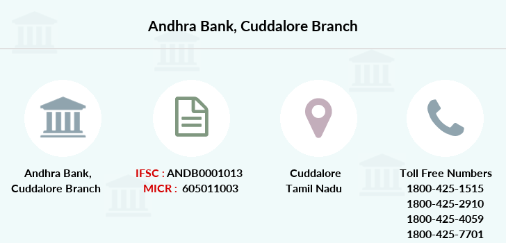 Andhra-bank Cuddalore branch
