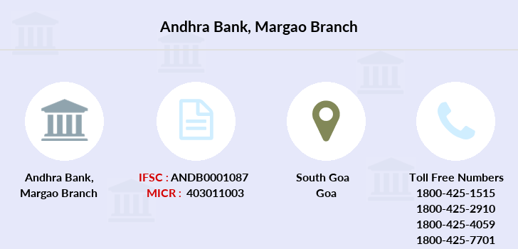 Andhra-bank Margao branch