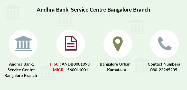 Andhra-bank Service-centre-bangalore branch