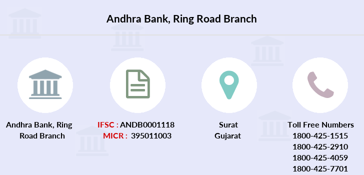 Andhra-bank Ring-road branch