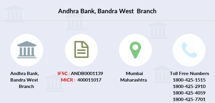 Andhra-bank Bandra-west branch