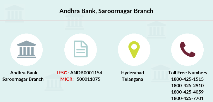 Andhra-bank Saroornagar branch