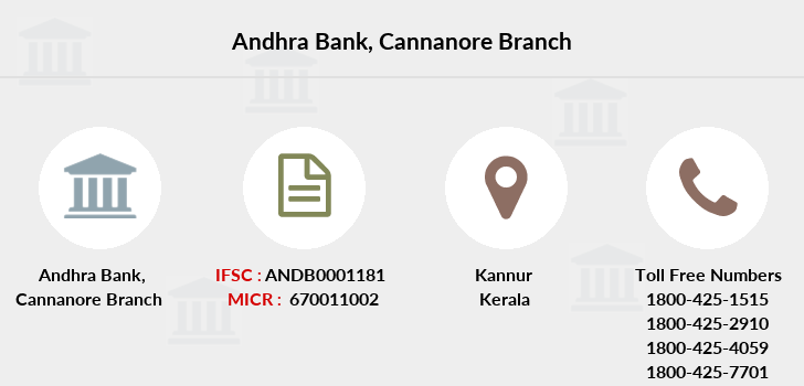 Andhra-bank Cannanore branch