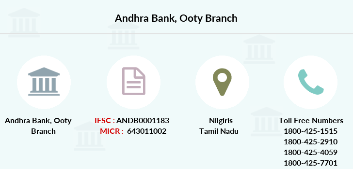 Andhra-bank Ooty branch