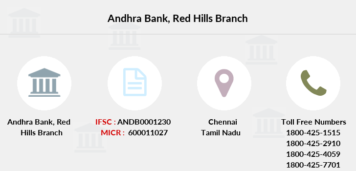 Andhra-bank Red-hills branch