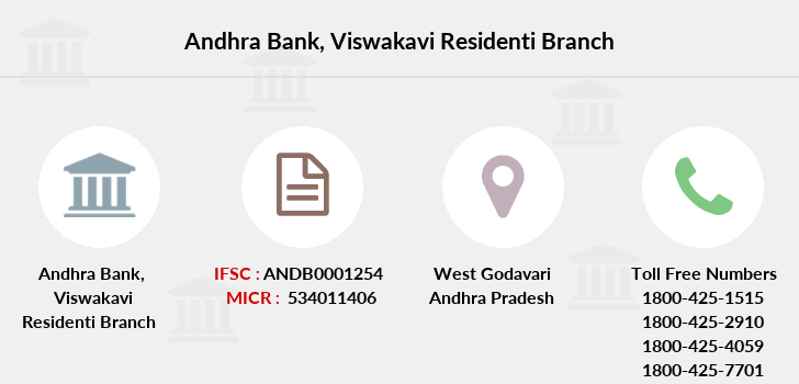 Andhra-bank Viswakavi-residenti branch
