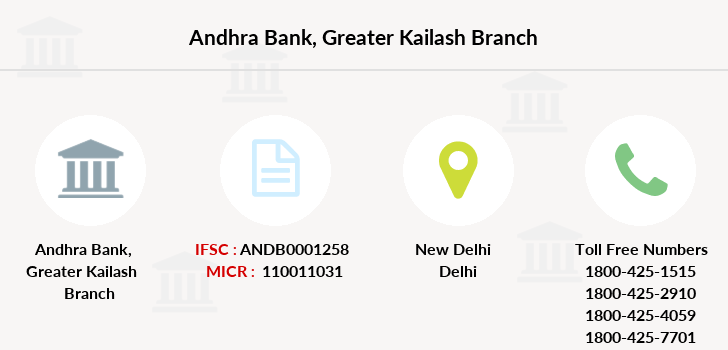 Andhra-bank Greater-kailash branch