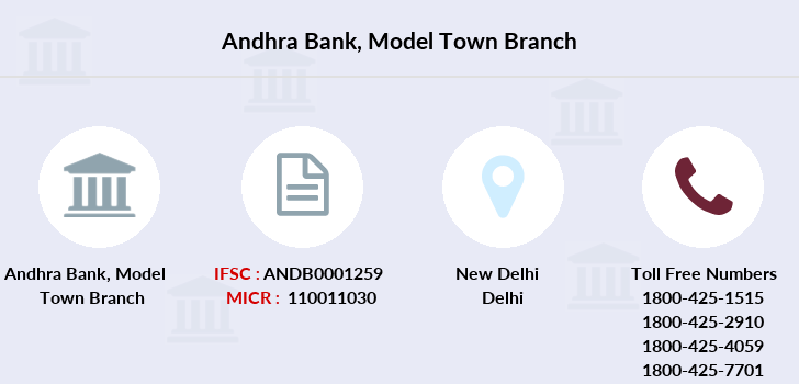 Andhra-bank Model-town branch